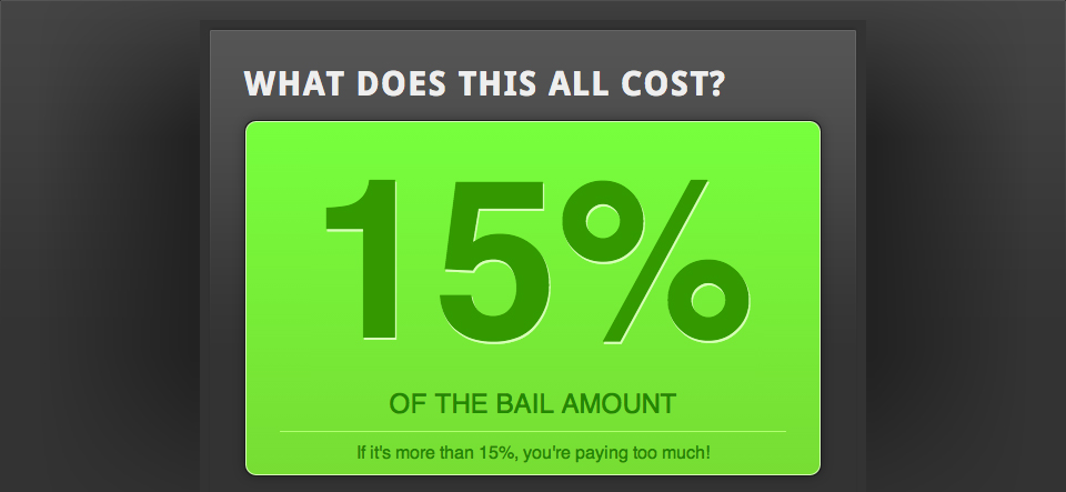 What does a Bail Bond Cost in Nevada